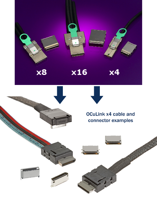 PCIe and OCuLink cables