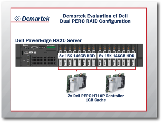 Demartek Evaluation of Dell Dual PERC RAID Controller