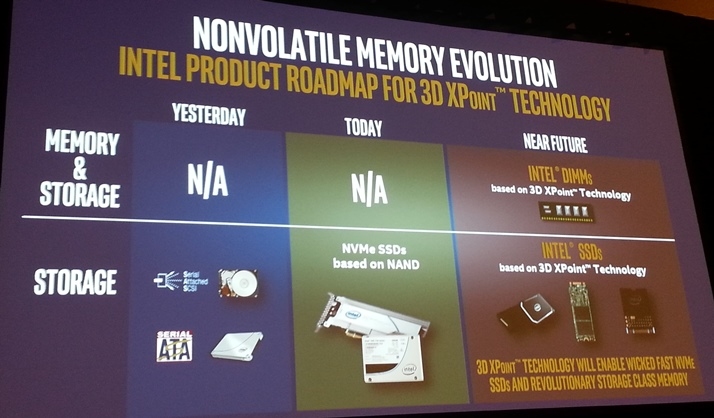 Intel 3D-XPoint Roadmap